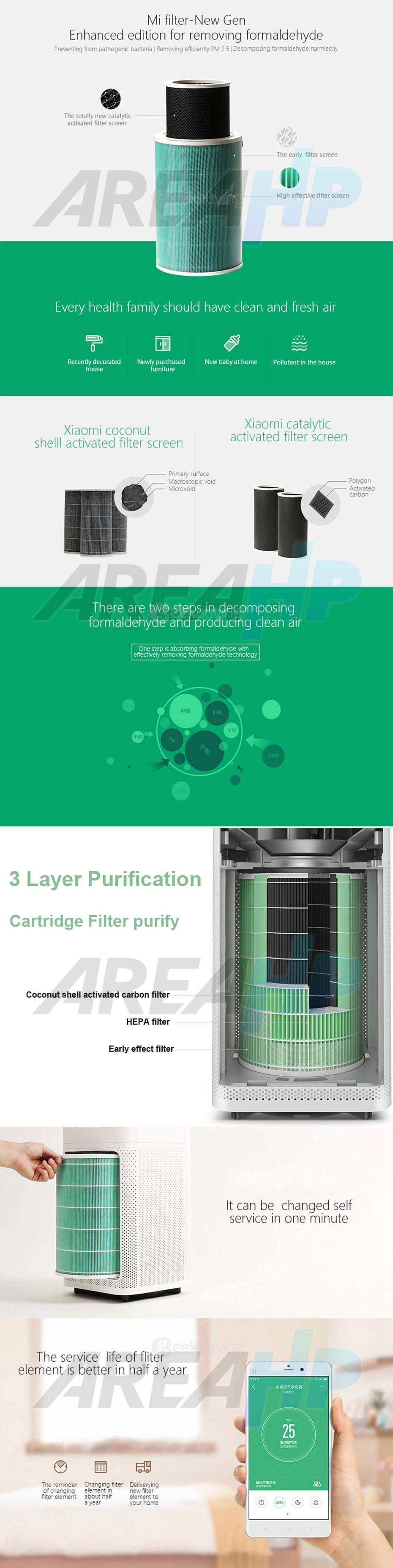 Xiaomi Air Purifier Activated Carbon Formaldehyde HEPA Filter Green Original Overview