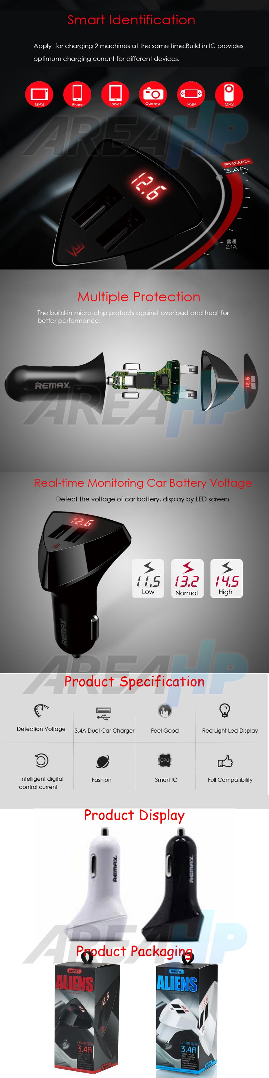 Remax Aliens Car Fast Charger 2 USB Port 3.4A LED RCC208 Overview